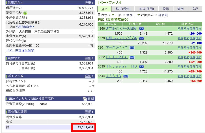 2020.6月株式運用実績