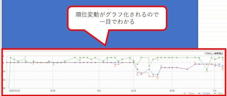 GRCグラフ